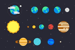 Minimal Flat Planets of Solar System