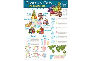 Desserts and fruits infographics