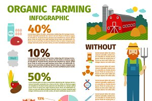 Infographic organic farm vector