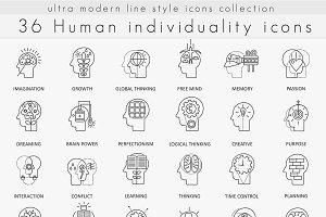 Human mentality line icons