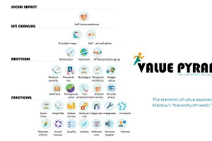 Value Creation PowerPoint