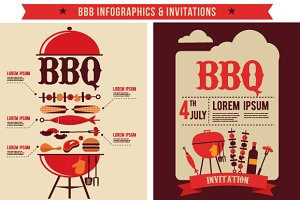 BBQ Infographics & Party Invitations