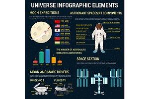 Universe infographics elements