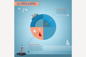 Vector Sea Infographic