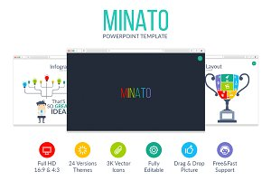 Minato - Powerpoint Template