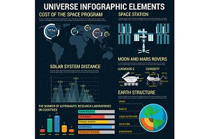 Universe and space infographics