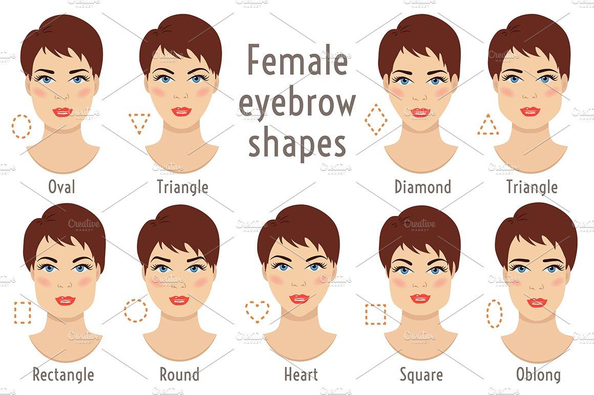 Eyebrow shapes. Face types. ~ Graphics ~ Creative Market  Eyebrow shapes....