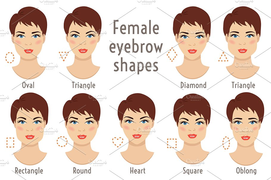 Eyebrow shapes  Face types