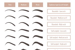 Eyebrow shapes. Various brow types.
