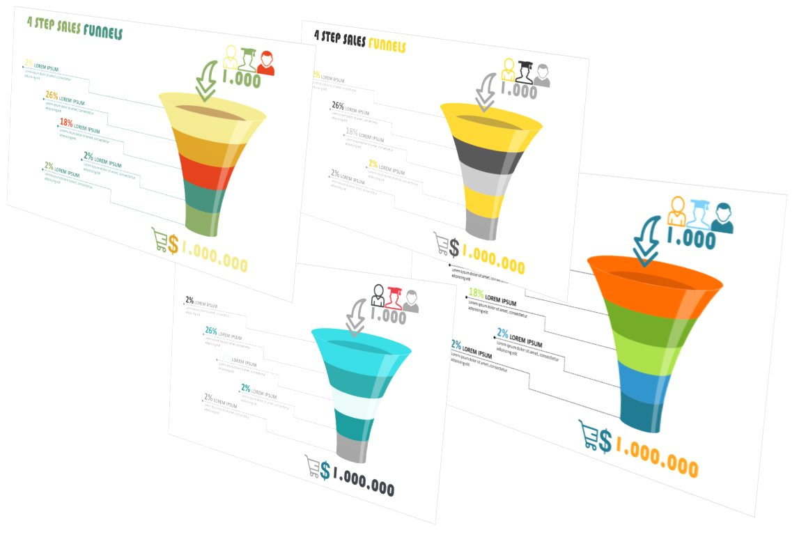 Sales funnel analysis powerpoint presentation templates sales funnels powerpoint template alramifo Images