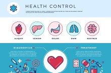 Health control technology, medicine