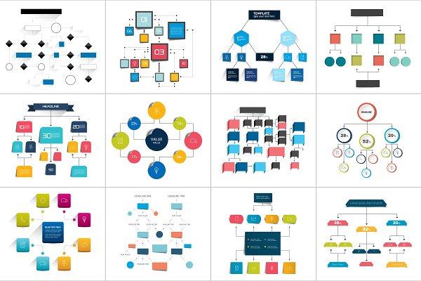 Mega set of flowcharts.