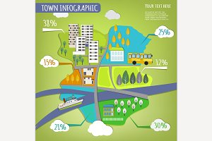 City Landscape Map