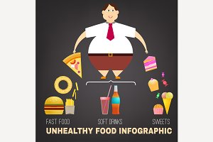 Vector Obesity Image