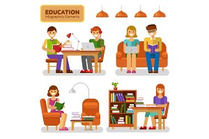 Education, Reading, Knowledge