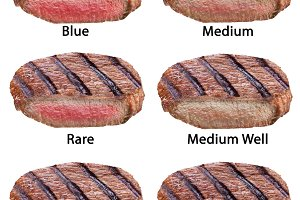 Different types of beef steaks