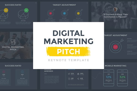 Digital Pitch Marketer Keynote