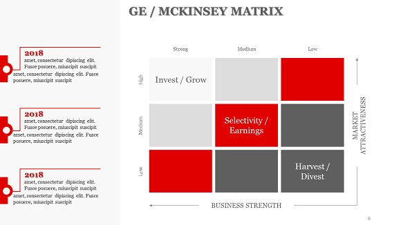 Ge Mckinsey Matrix Powerpoint Presentation Templates Creative