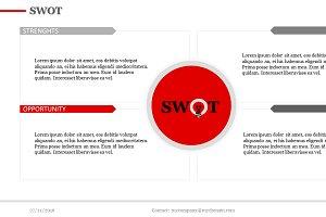 SWOT Pro 1 PowerPoint