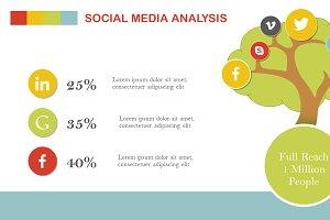 Social Media Analysis PowerPoint