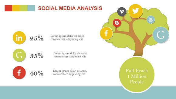 social media analysis powerpoint presentation templates creative