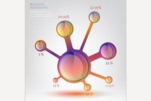 Molecule Infographic