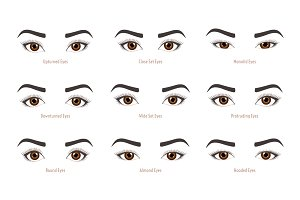 Types of woman eyes. Eye shapes.