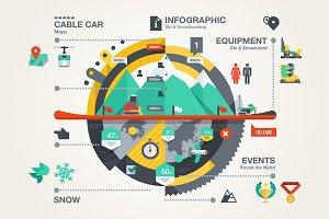 Ski &Snowboarding Infographic