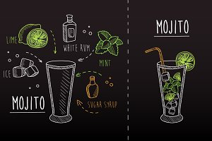 Mojito Recipe Drawn in Chalk