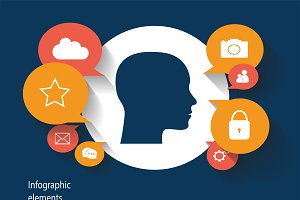 Social media clouds with human head