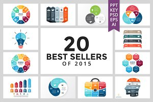 20 Best Sellers of 2015