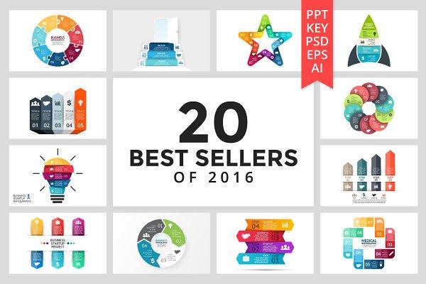 20 Best Sellers of 2016.