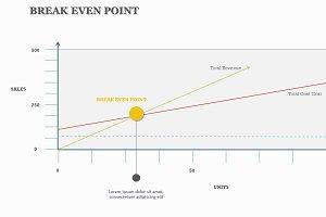 Break Even Analysis PowerPoint