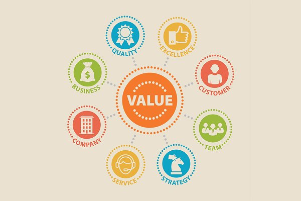 VALUE. Concept with icons.