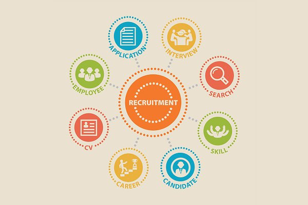 RECRUITMENT. Concept with icons.