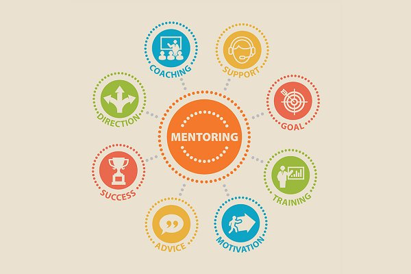 MENTORING. Concept with icons.