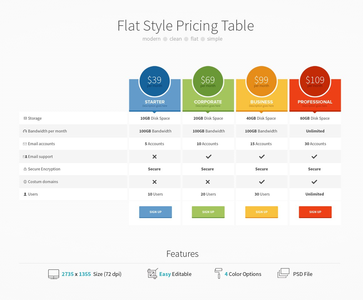 Flat style pricing table web elements creative market for Table design ppt