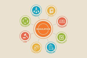 REGULATION. Concept with icons.