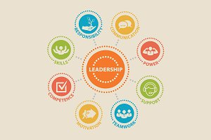 LEADERSHIP. Concept with icons.