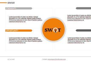 SWOT Pro 1 Keynote Template