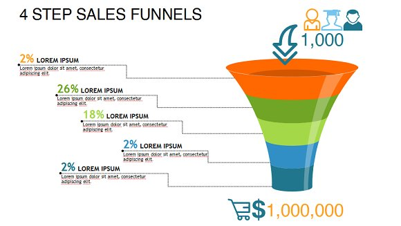 SALES FUNNELS KEYNOTE TEMPLATE