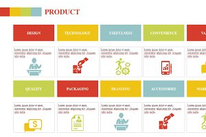 Product Functions Kenote Template