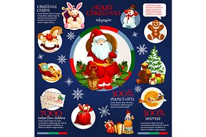 Christmas infographics