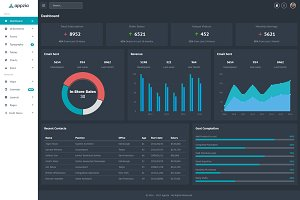 Appzia - Bootstrap 4 Admin Template
