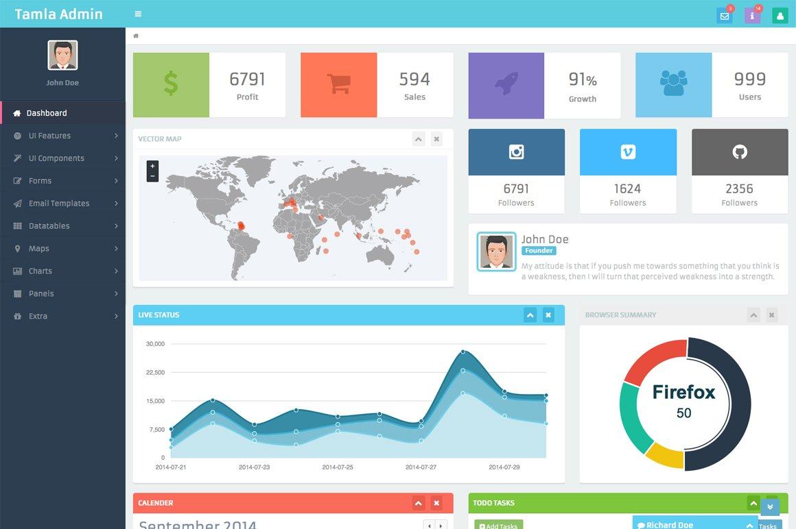 Tamla Admin   Admin template   Creative Bootstrap Themes ...