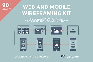 Wixel Full Flowchart & Wireframe Kit