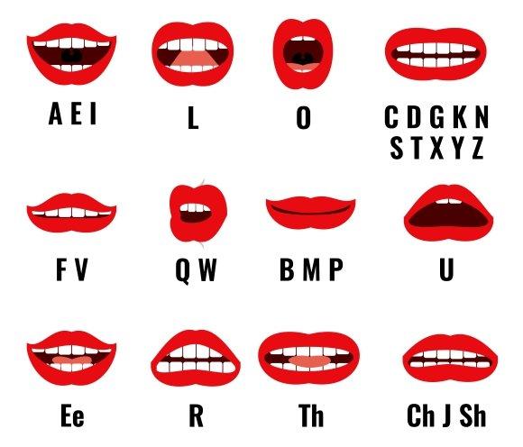 Lips Sync For Sound Pronunciation