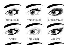 Eye makeup types vector infographic