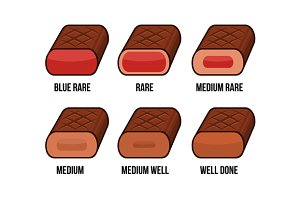 Degrees of Steak Doneness Icons