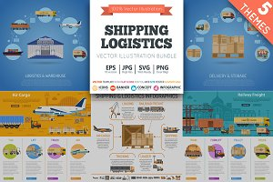 Shipping Logistics and Delivery